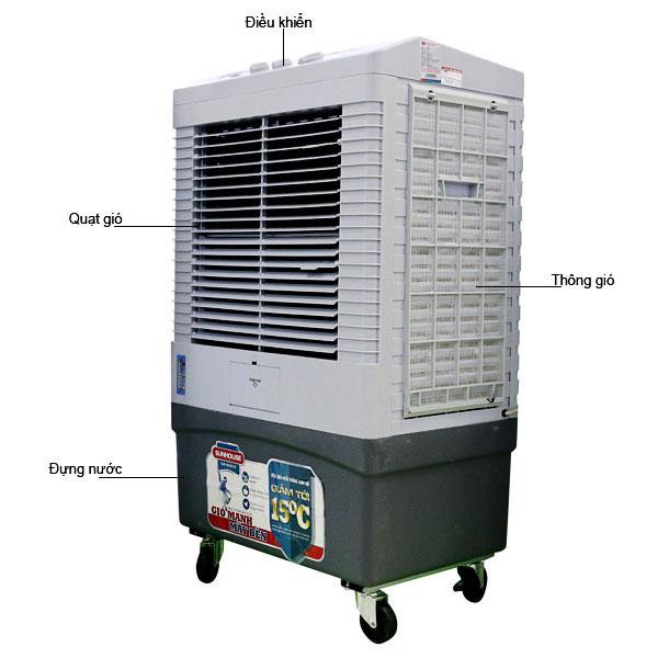 quạt điều hòa - máy làm mát không khí sunhouse shd7740